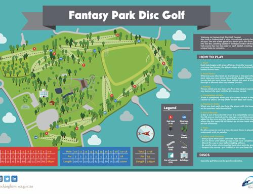Fantasy Park Disc Golf