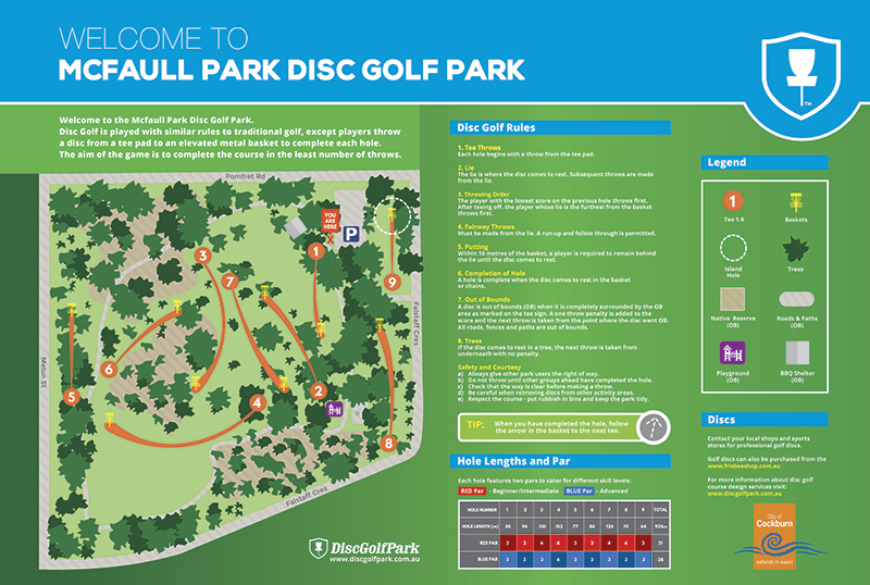 An image of a map of McFaull Park Disc Golf Park