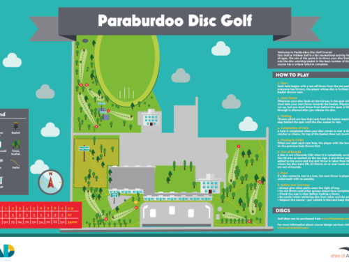 Paraburdoo Disc Golf
