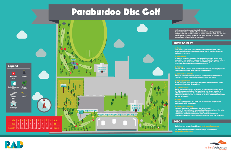 Recreation Activity Design Paraburdoo Disc Golf Course