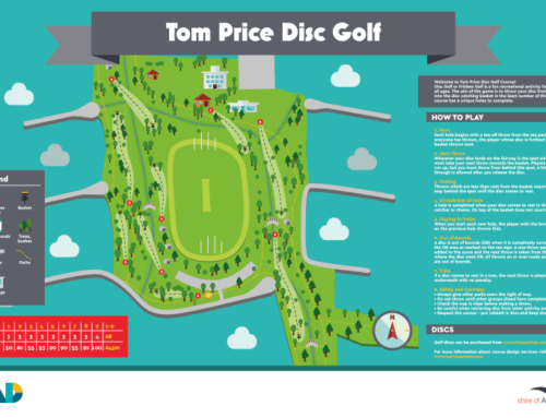 Tom Price Disc Golf