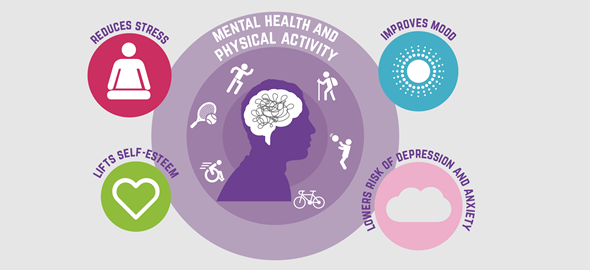 RAD Recreation Activity Design Benefits of the Game Family Activities Mental Health
