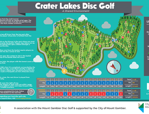 Crater Lakes Disc Golf Park – A Must-Visit In Mount Gambier