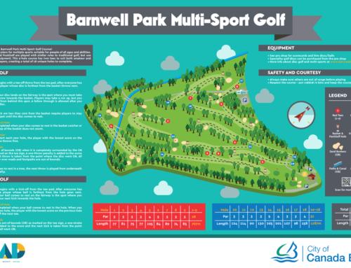 Barnwell Park Disc Golf